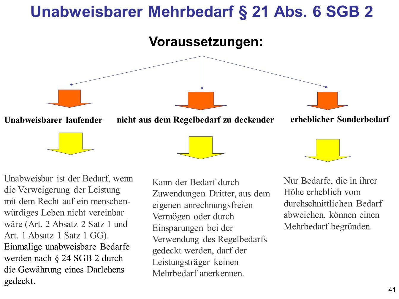 Unabweisbarer Mehrbedarf § 21 Abs. 6 SGB 2
