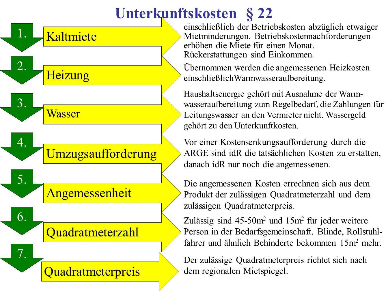Unterkunftskosten § 22 1. Kaltmiete 1. 2. Heizung 3. 4.