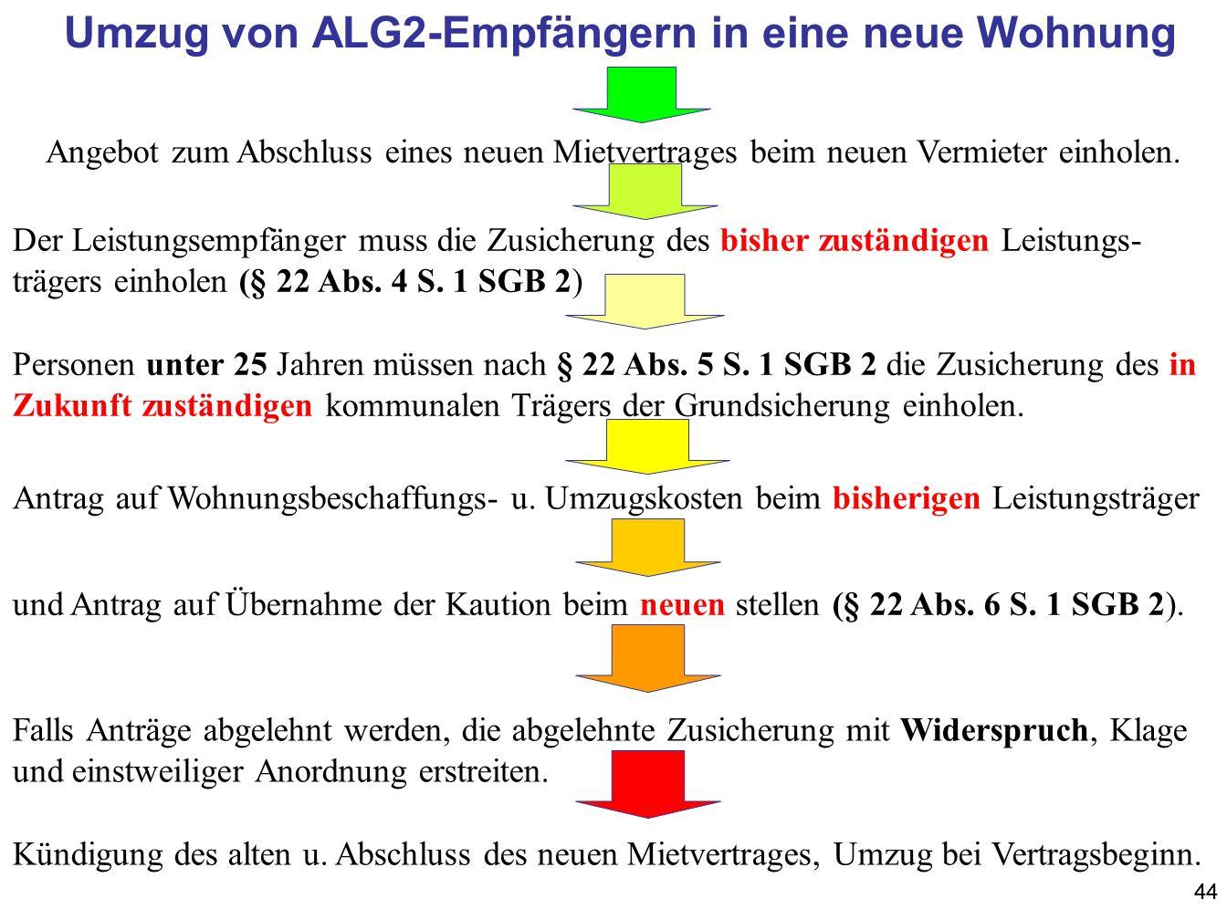 Umzug von ALG2-Empfängern in eine neue Wohnung