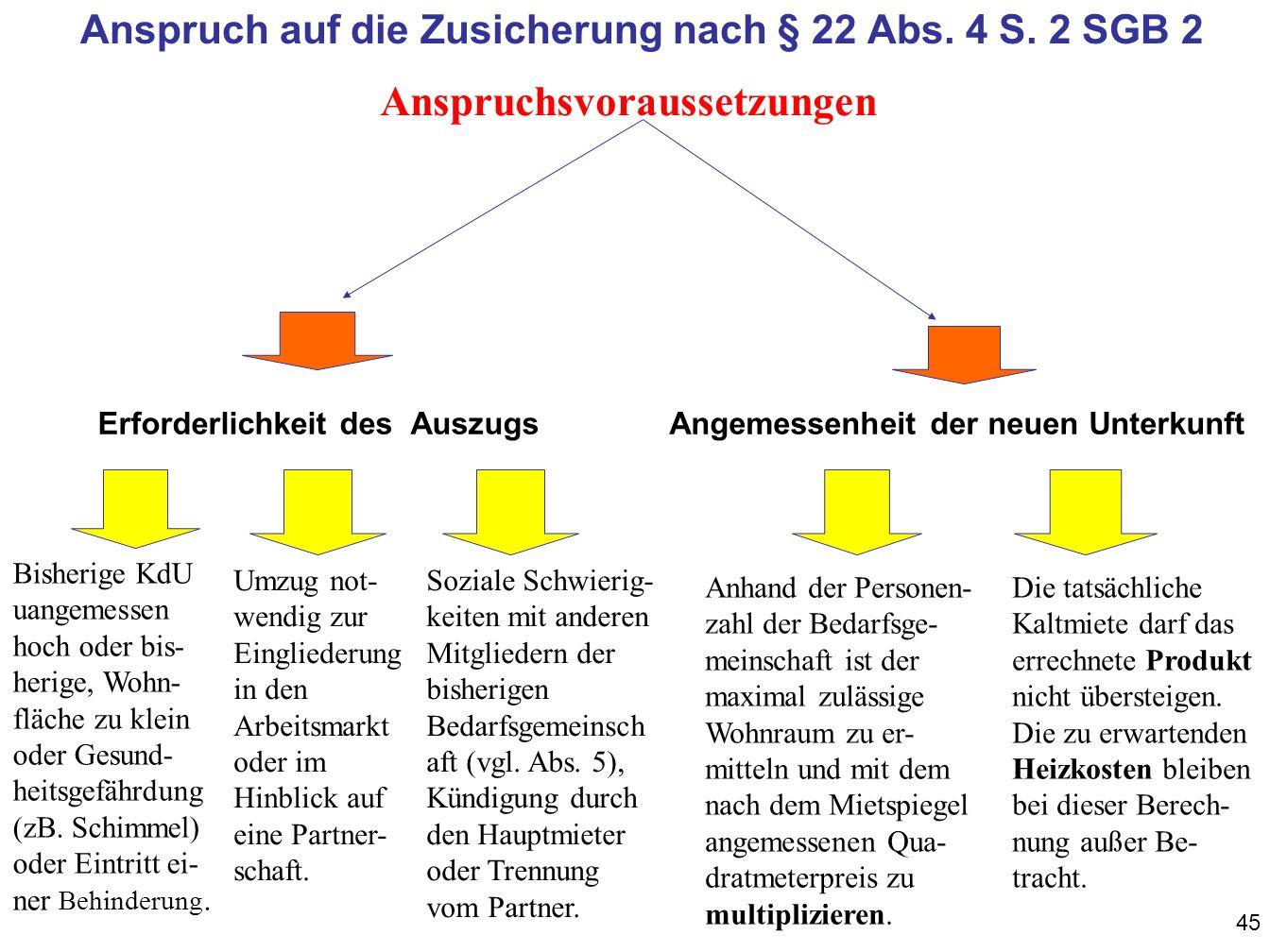 Anspruch auf die Zusicherung nach § 22 Abs. 4 S. 2 SGB 2