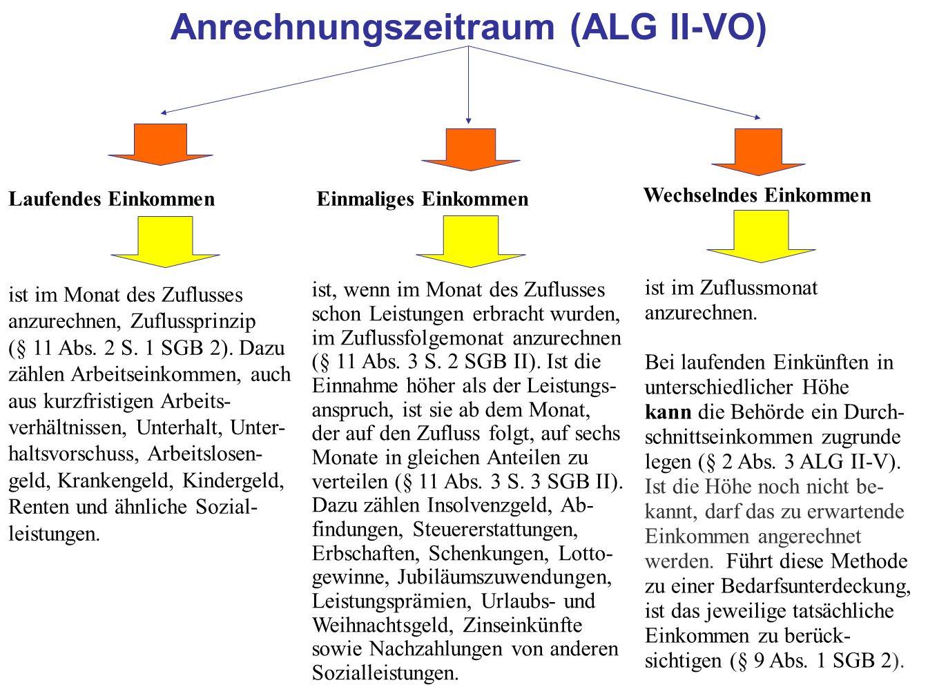 Anrechnungszeitraum (ALG II-VO)