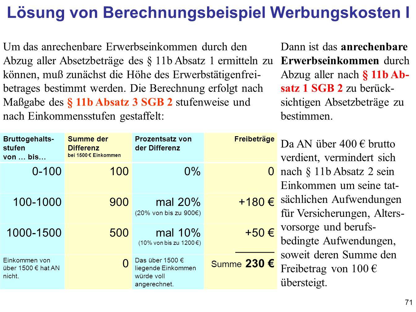 Lösung von Berechnungsbeispiel Werbungskosten I
