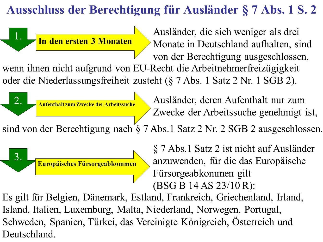 Ausschluss der Berechtigung für Ausländer § 7 Abs. 1 S. 2