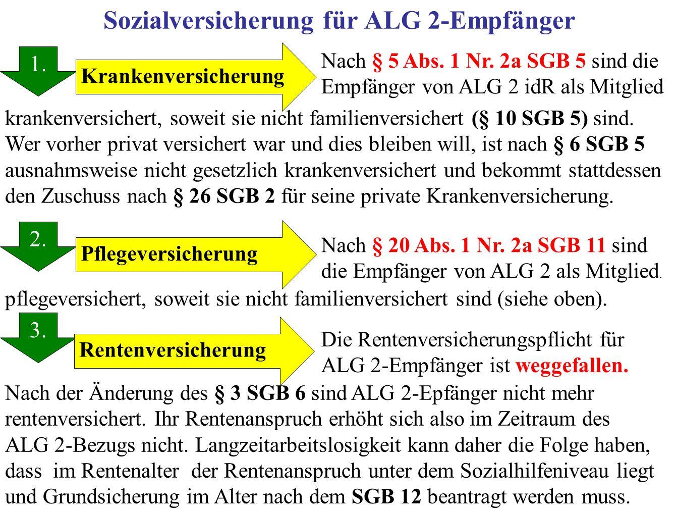 Sozialversicherung für ALG 2-Empfänger