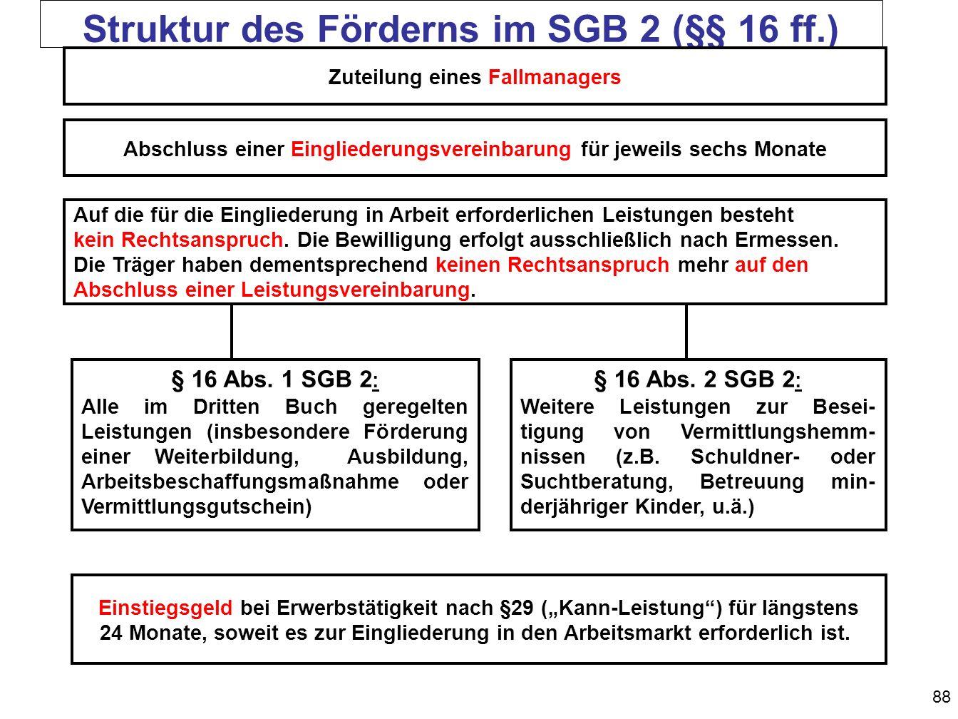 Struktur des Förderns im SGB 2 (§§ 16 ff.)