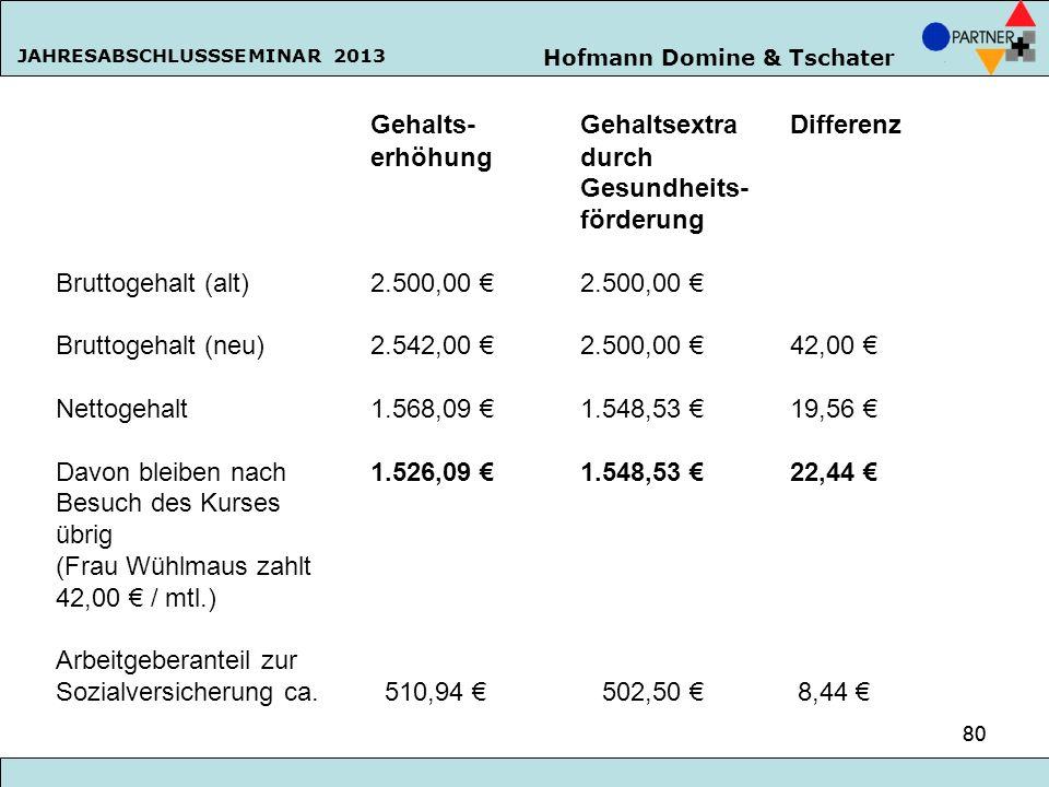Gehalts- Gehaltsextra Differenz erhöhung durch