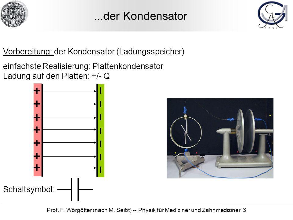 ...der Kondensator Vorbereitung: der Kondensator (Ladungsspeicher)