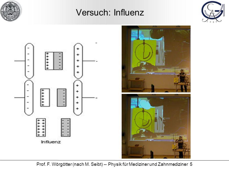 Versuch: Influenz Prof. F. Wörgötter (nach M. Seibt) -- Physik für Mediziner und Zahnmediziner 5