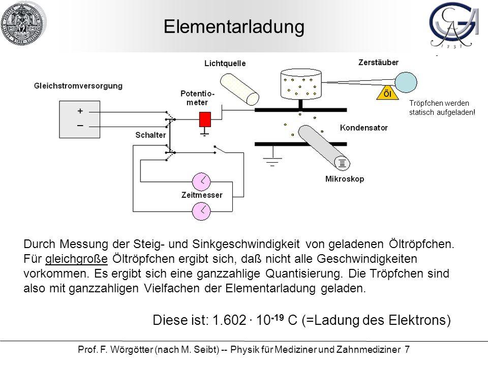 Elementarladung Diese ist: 1.602 . 10-19 C (=Ladung des Elektrons)