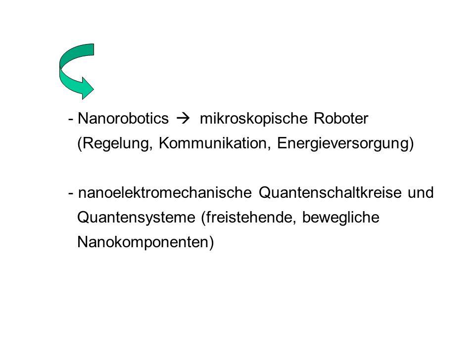 - Nanorobotics  mikroskopische Roboter