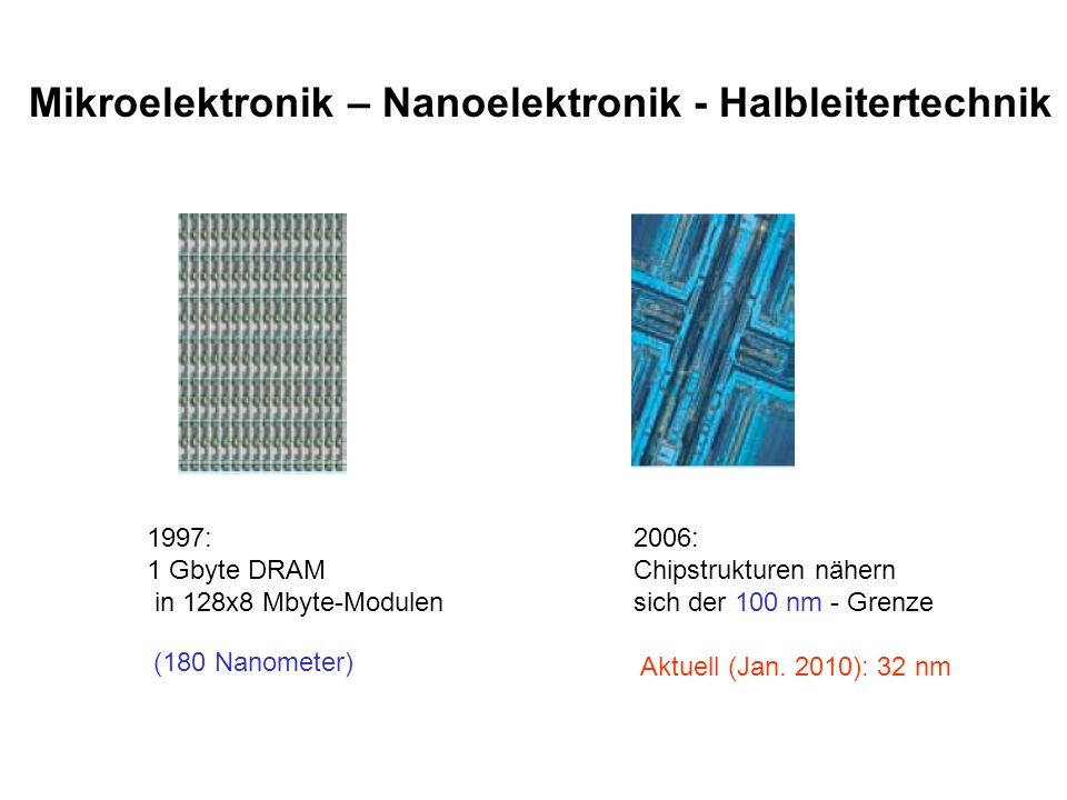 Mikroelektronik – Nanoelektronik - Halbleitertechnik