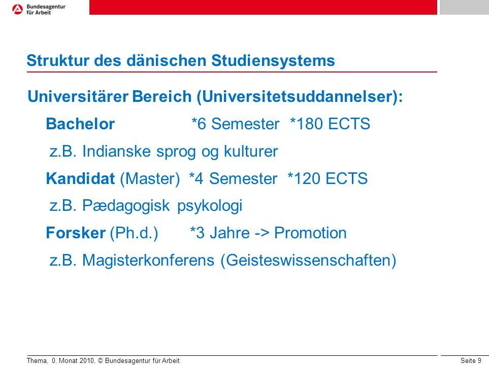 Struktur des dänischen Studiensystems