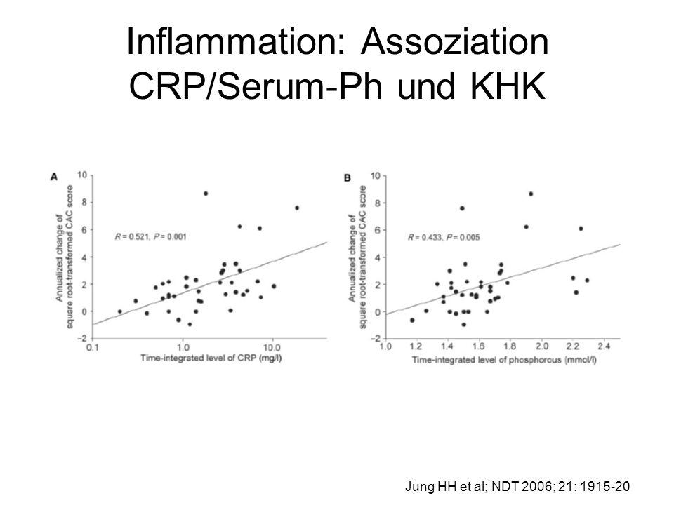 Inflammation: Assoziation CRP/Serum-Ph und KHK