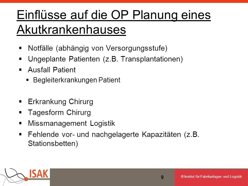 Einflüsse auf die OP Planung eines Akutkrankenhauses