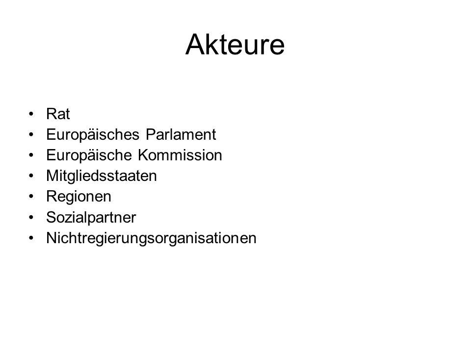 Akteure Rat Europäisches Parlament Europäische Kommission