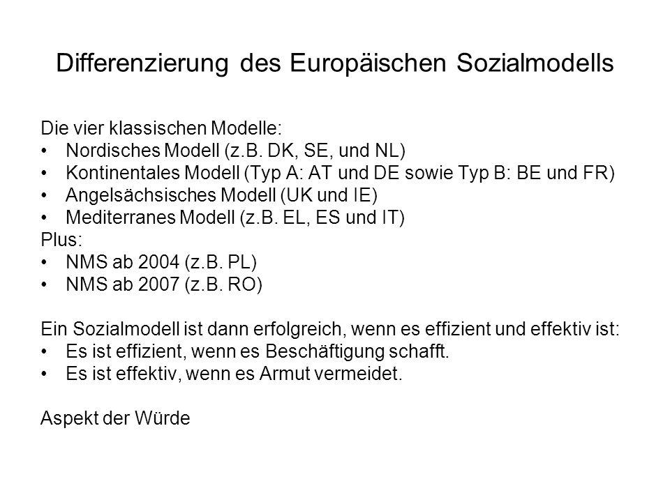 Differenzierung des Europäischen Sozialmodells