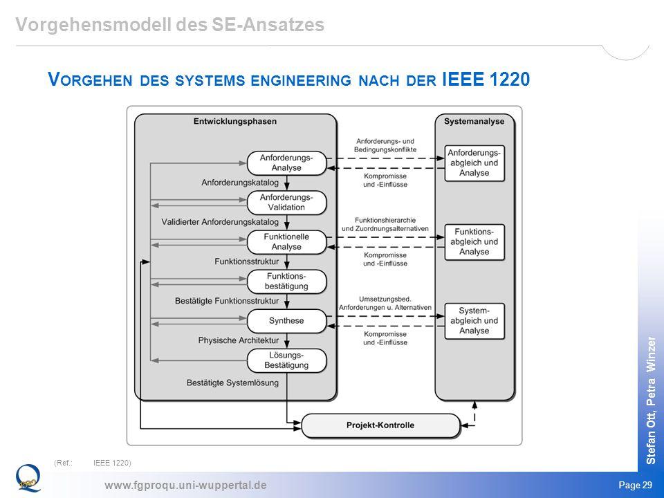 Vorgehensmodell des SE-Ansatzes