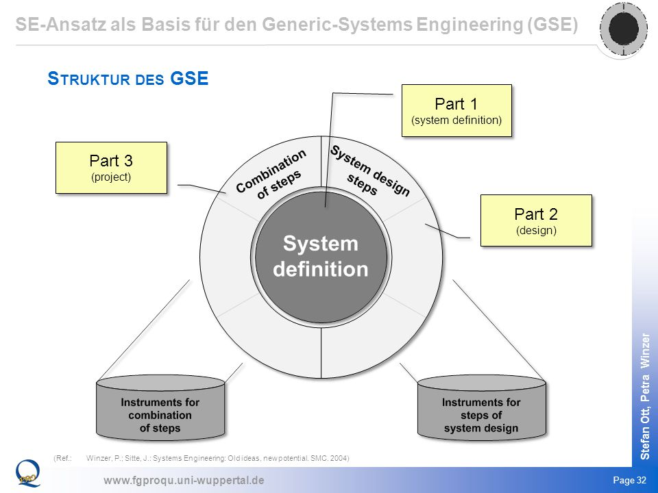 Part 1 (system definition)