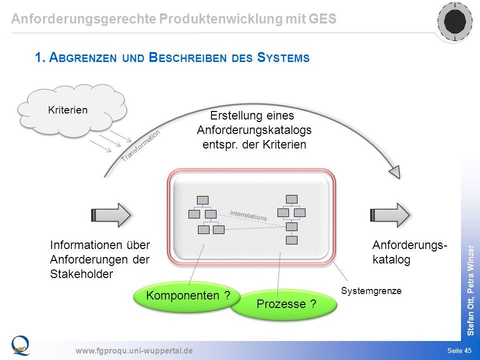 Anforderungsgerechte Produktenwicklung mit GES