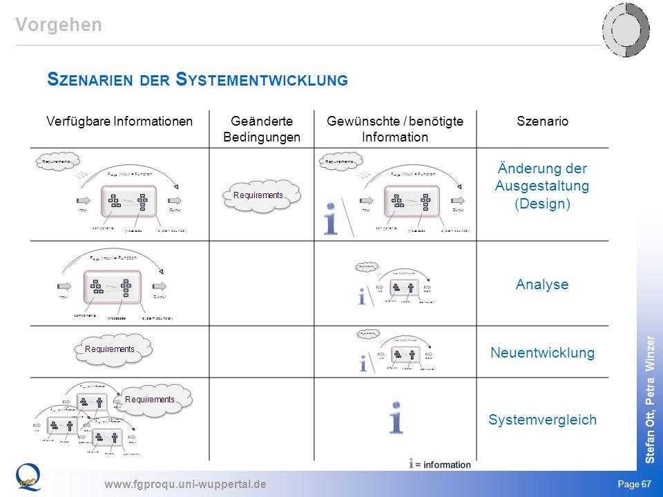 i Vorgehen Szenarien der Systementwicklung