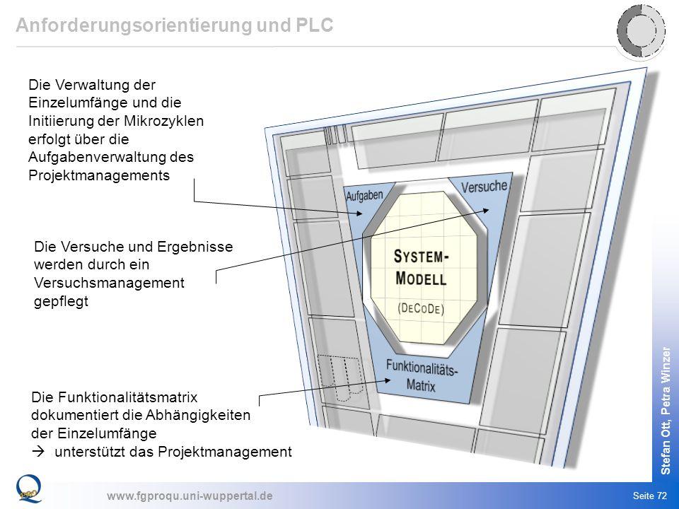 Anforderungsorientierung und PLC