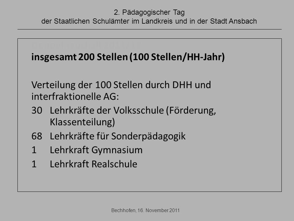 Doppelhaushalt 2011/12 insgesamt 200 Stellen (100 Stellen/HH-Jahr)