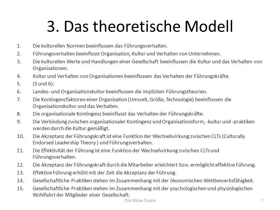 3. Das theoretische Modell