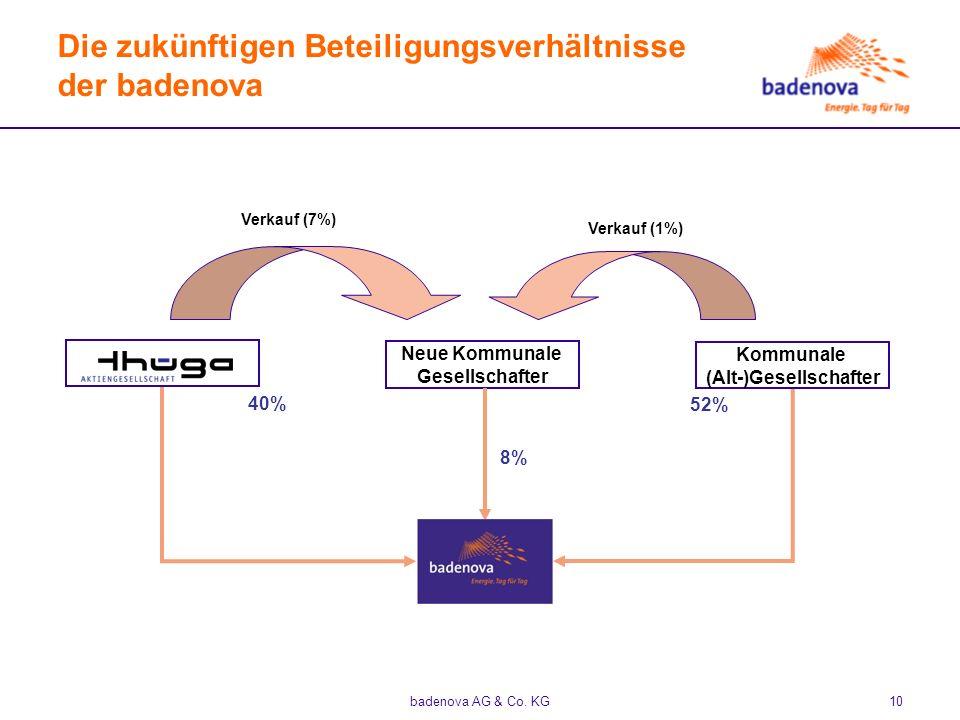 Die zukünftigen Beteiligungsverhältnisse der badenova