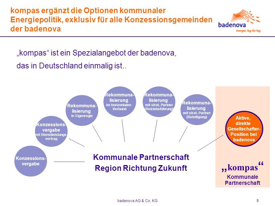 kompas ergänzt die Optionen kommunaler Energiepolitik, exklusiv für alle Konzessionsgemeinden der badenova