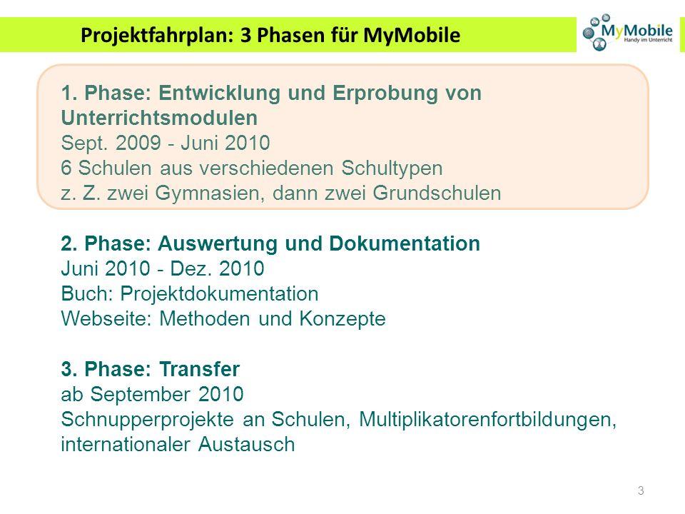 Projektfahrplan: 3 Phasen für MyMobile