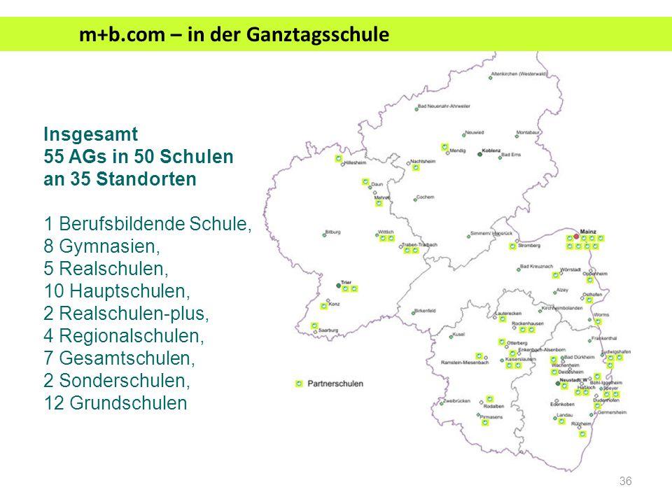 m+b.com – in der Ganztagsschule