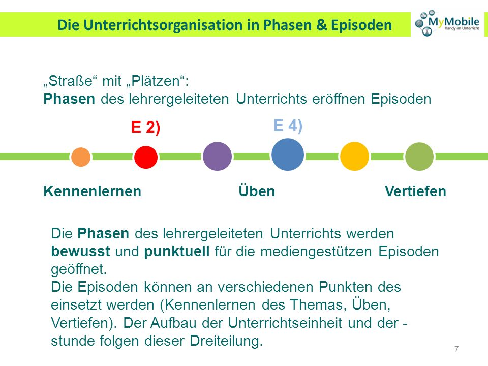 Die Unterrichtsorganisation in Phasen & Episoden