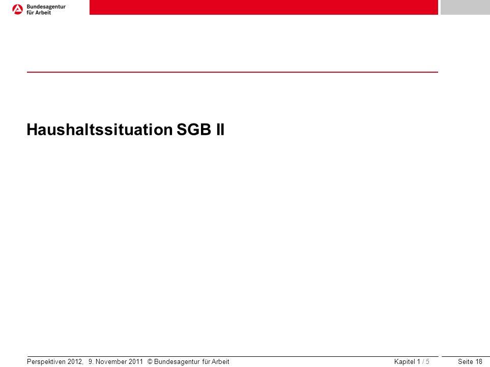 Haushaltssituation SGB II
