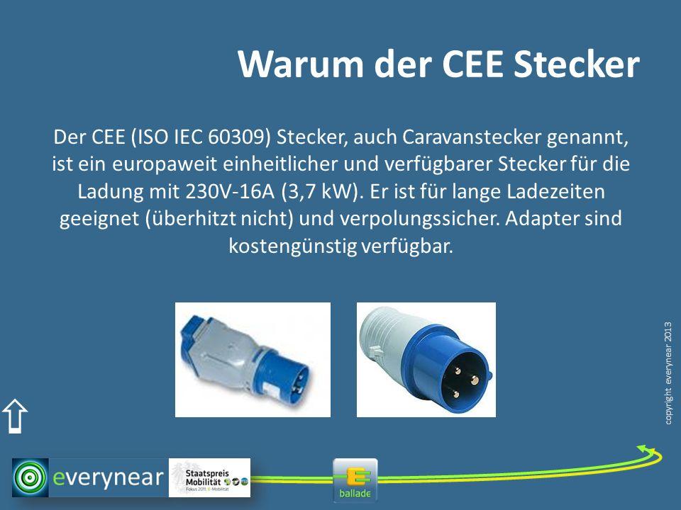 Warum der CEE Stecker