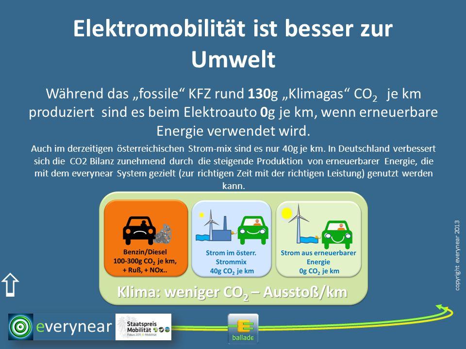 Elektromobilität ist besser zur Umwelt