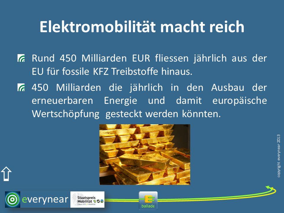 Elektromobilität macht reich