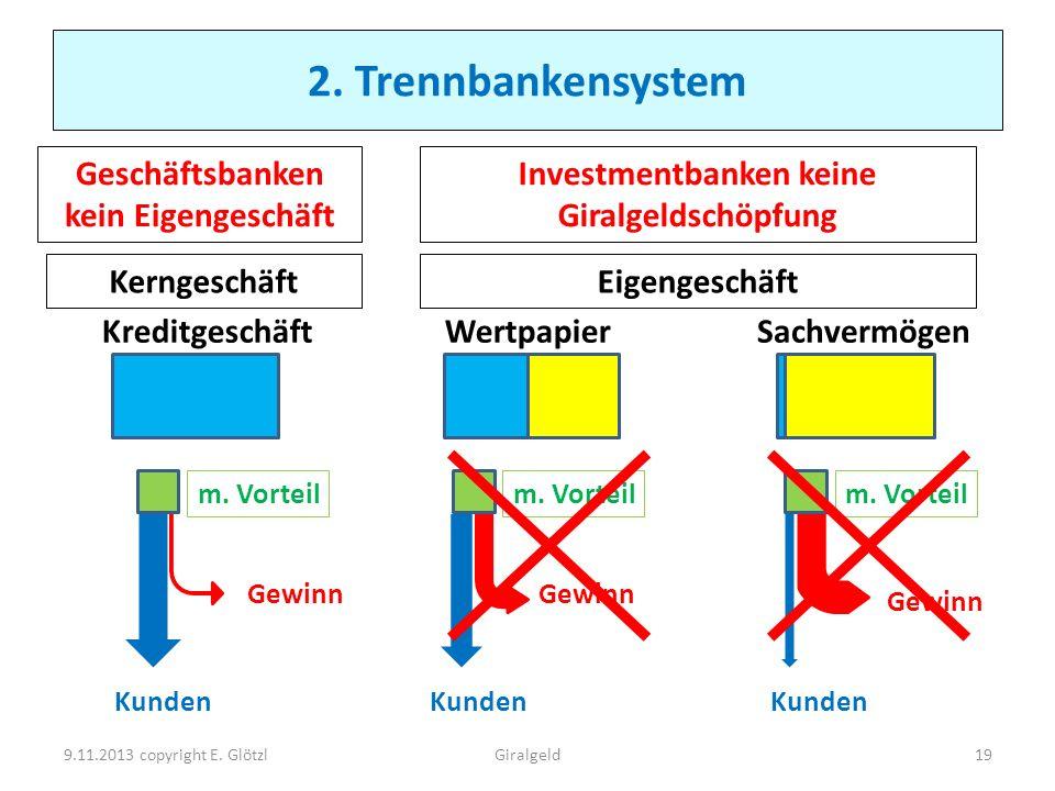 2. Trennbankensystem Geschäftsbanken kein Eigengeschäft