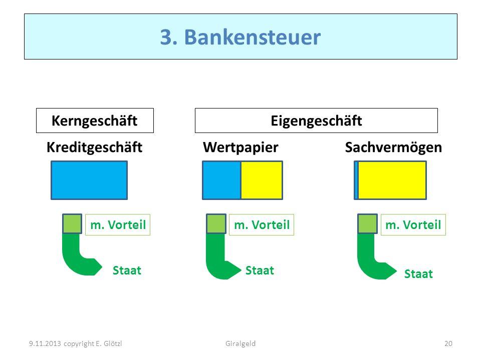 3. Bankensteuer Kerngeschäft Eigengeschäft Kreditgeschäft Wertpapier