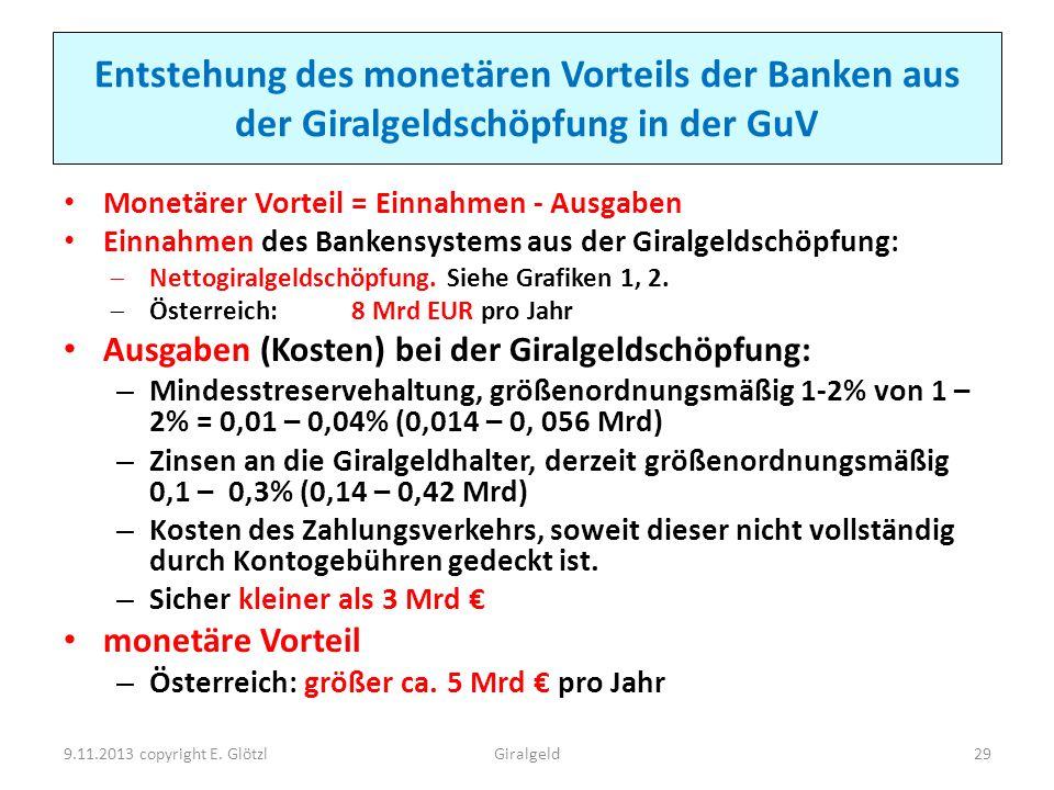 Entstehung des monetären Vorteils der Banken aus der Giralgeldschöpfung in der GuV