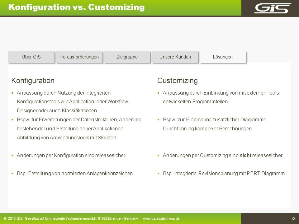 Konfiguration vs. Customizing
