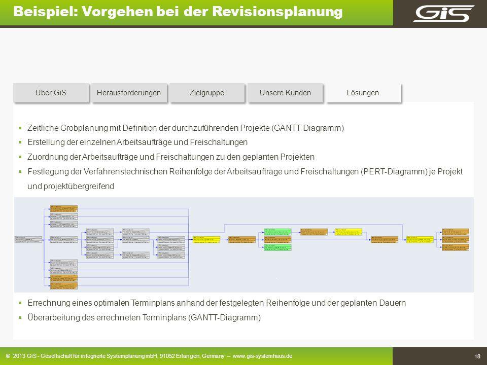 Beispiel: Vorgehen bei der Revisionsplanung