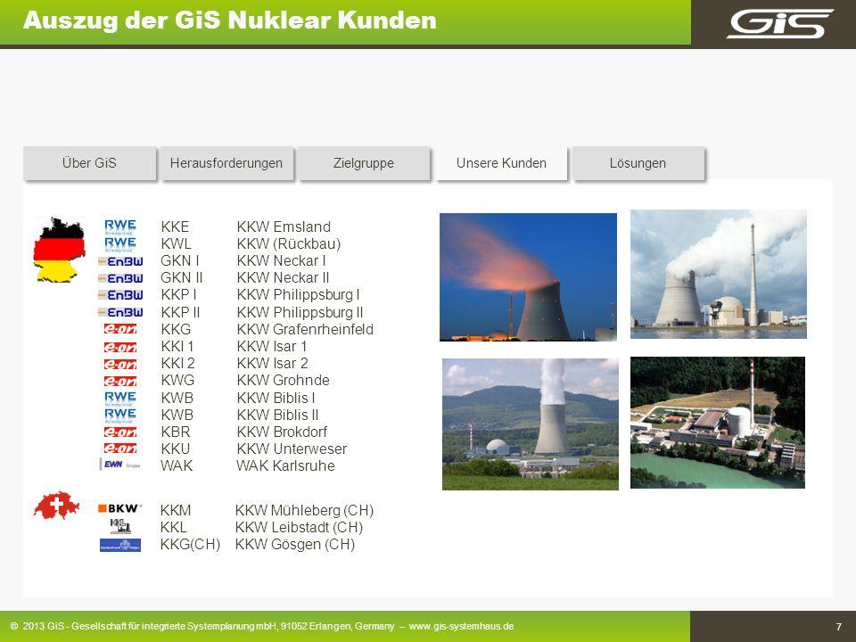 Auszug der GiS Nuklear Kunden