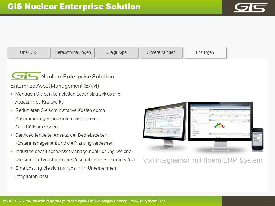 GiS Nuclear Enterprise Solution