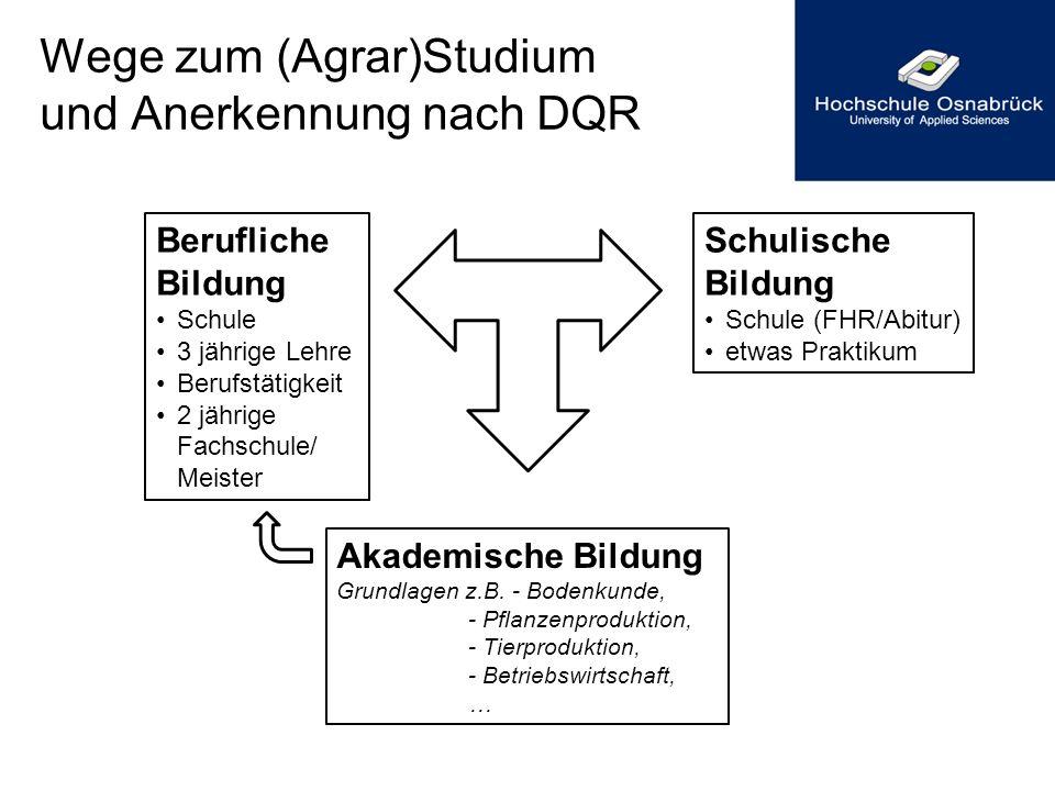 Wege zum (Agrar)Studium und Anerkennung nach DQR