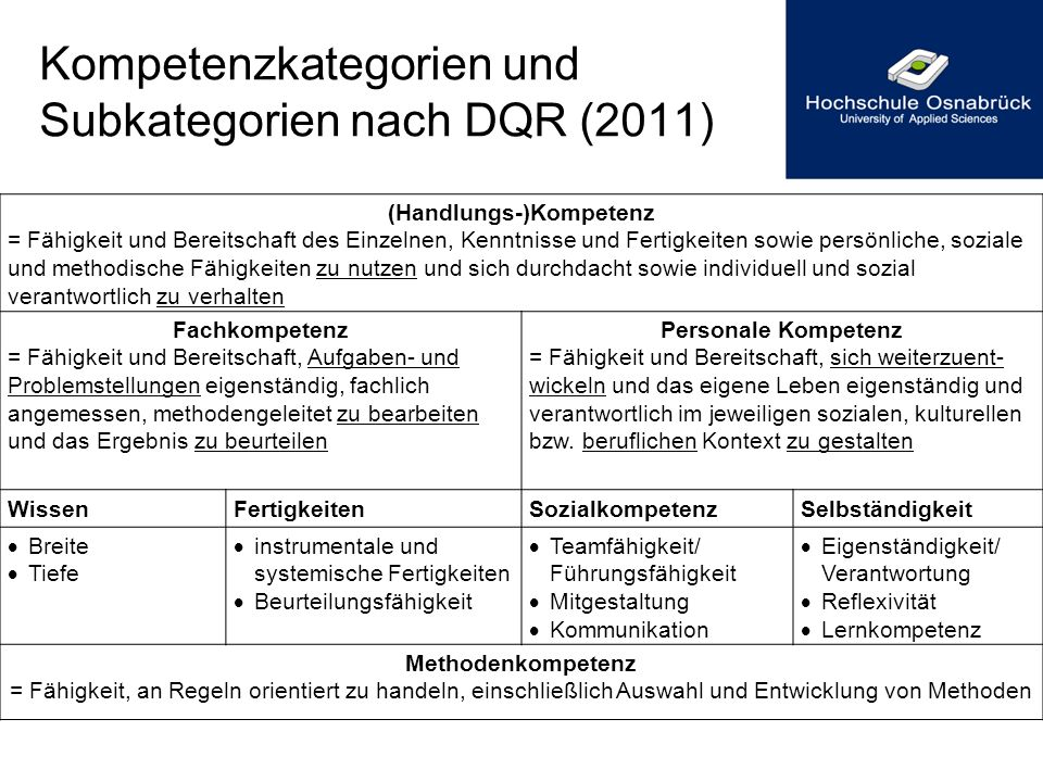 Kompetenzkategorien und Subkategorien nach DQR (2011)