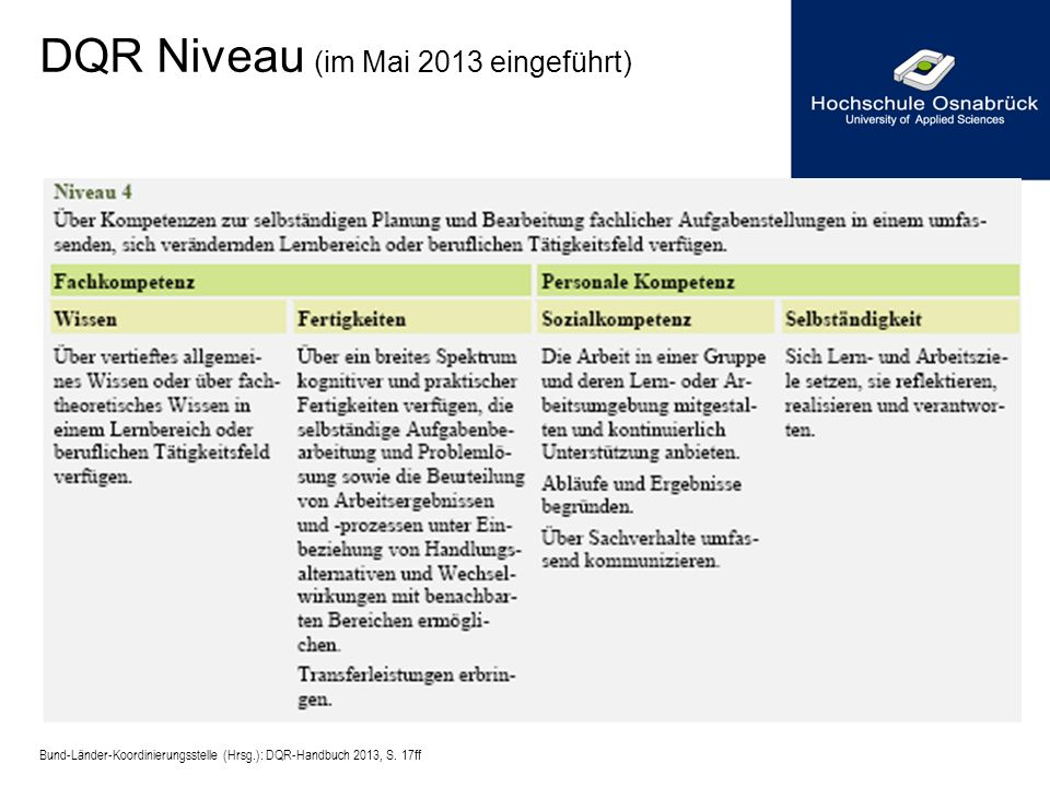 DQR Niveau (im Mai 2013 eingeführt)