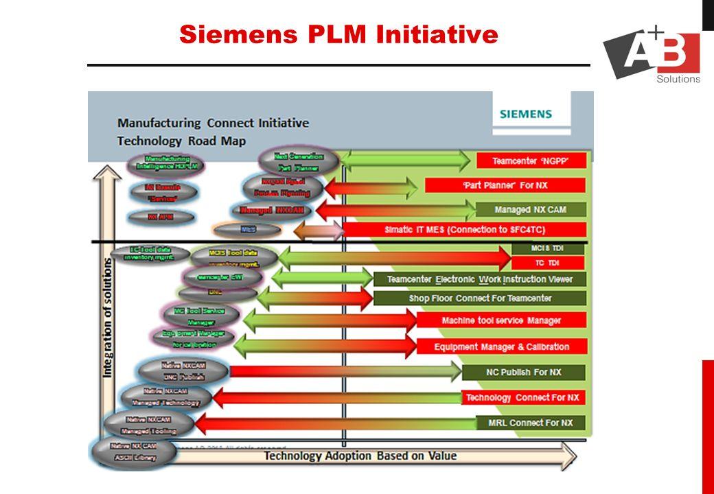 Siemens PLM Initiative