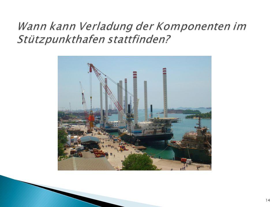 Wann kann Verladung der Komponenten im Stützpunkthafen stattfinden