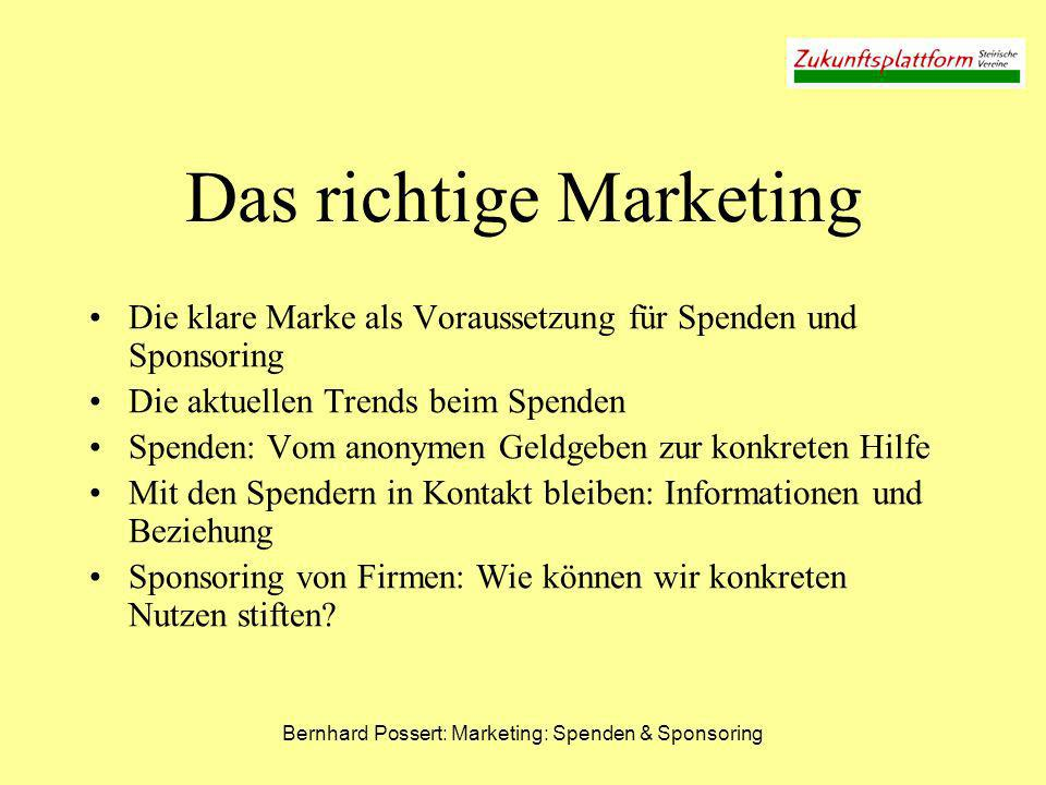 Das richtige Marketing