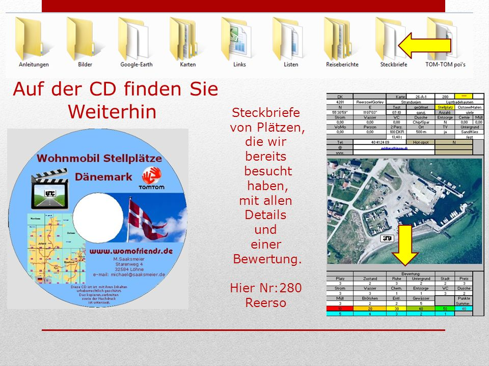 Auf der CD finden Sie Weiterhin Steckbriefe von Plätzen, die wir